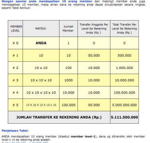 tabel5milyar